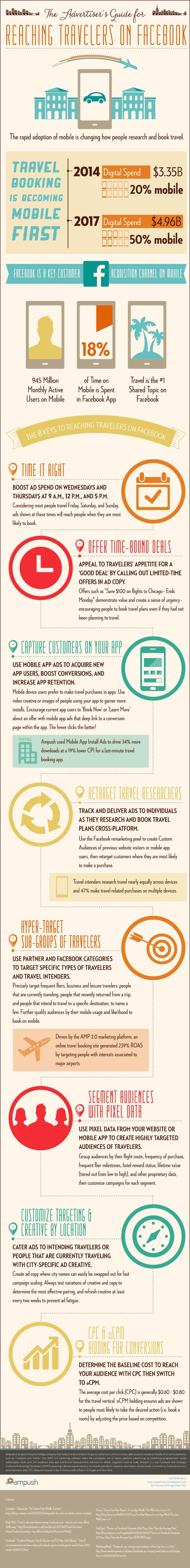 Conectar con los clientes en Facebook. Infografía